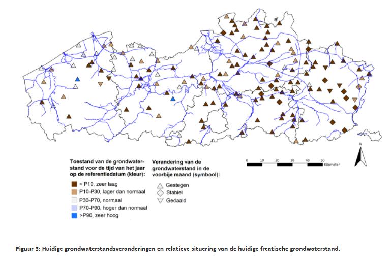 Huidige grondwaterstandsveranderingen en relatieve situering van de huidige freatische grondwaterstand.