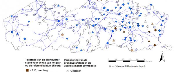 grondwaterstandindicator