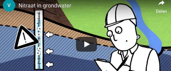 nitraat in grondwater