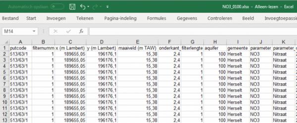 metingen in Excel